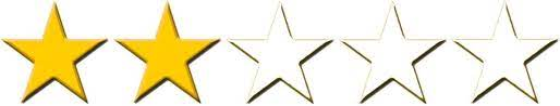 SleepSomatics Patient Review: Two of Five Stars (Sriharinaidu S., Round  Rock, TX) — Austin's Top-Rated Sleep Lab